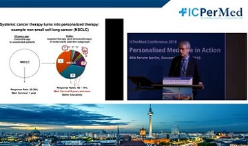 ICPerMed Conference 2018 'Personalised Medicine in Action'
